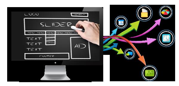 Agencia de diseño web en Valencia - Ventajas de tener un sitio web