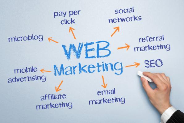 La importancia del marketing online y el posicionamiento web